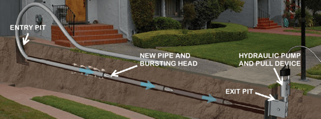 Upland Trenchless Pipe Replacement